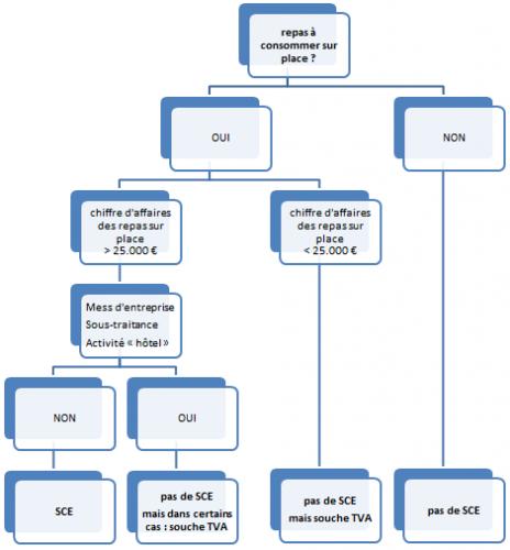 schema-obligation-sce-20160304